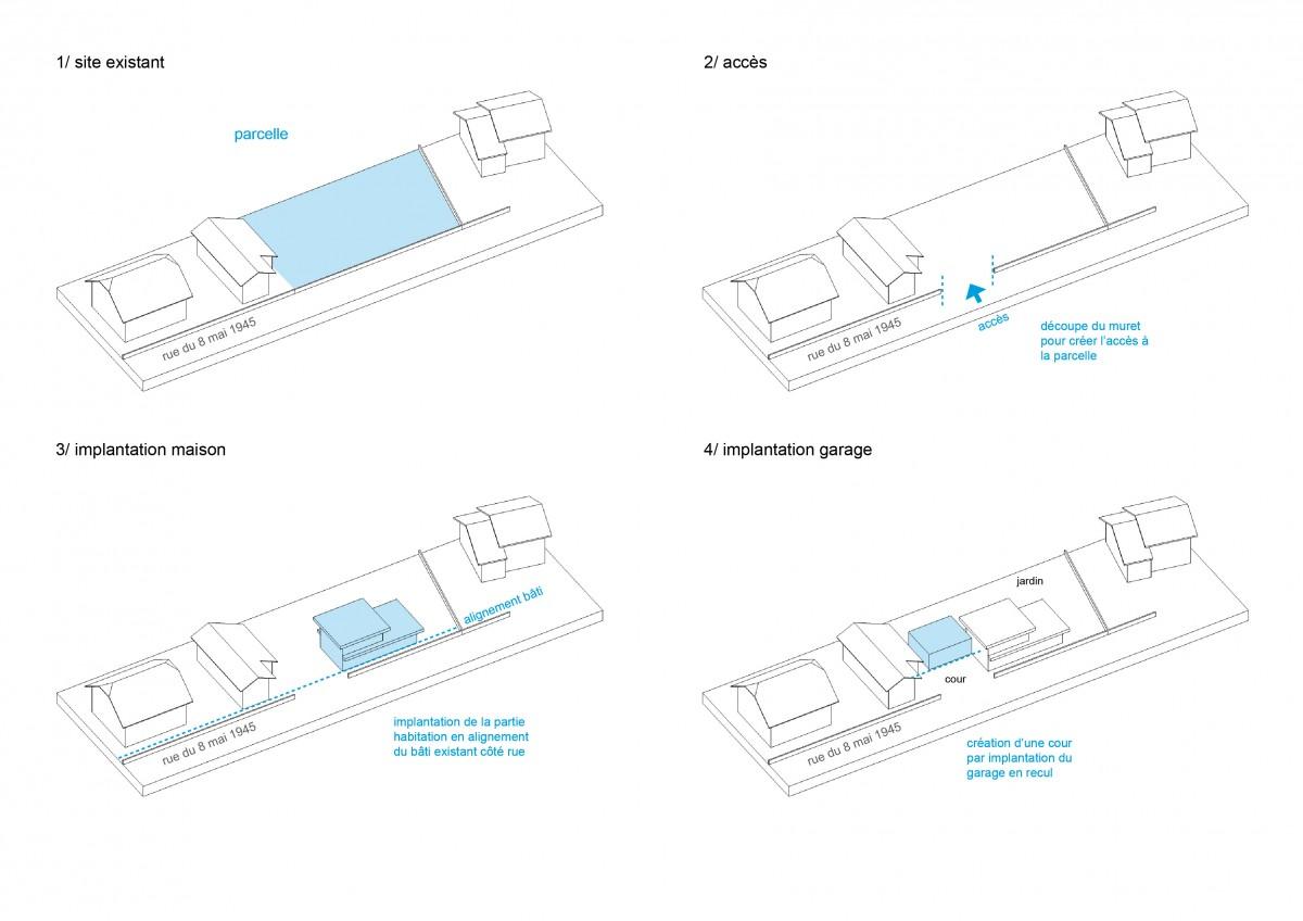 conception maison écologique